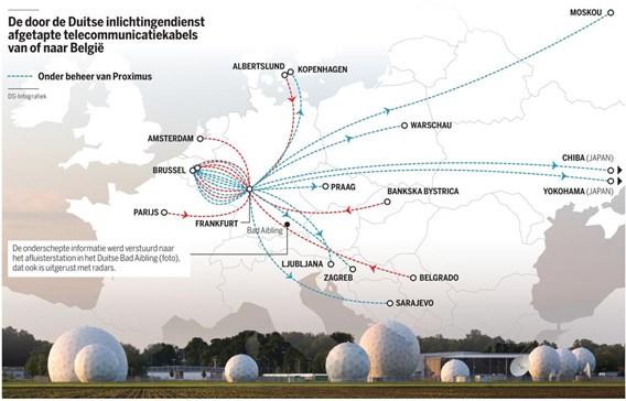 bnd-tapt-belgacom-kabels-af