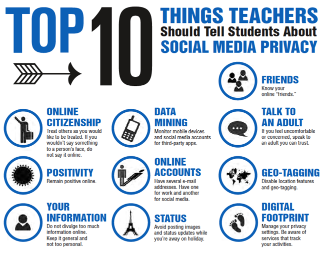 top10-jongeren-sociale-media-privacy-infographic