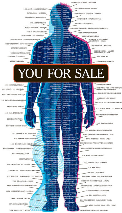 you-are-for-sale-databrokers